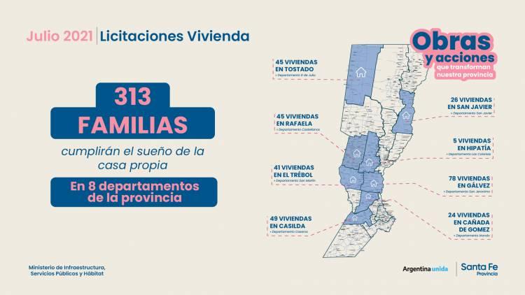 Tostado: licitan 45 viviendas